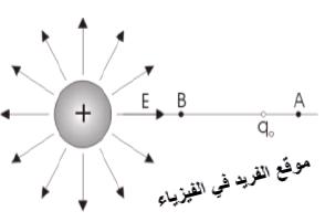 قانون فرق الجهد الكهربائي