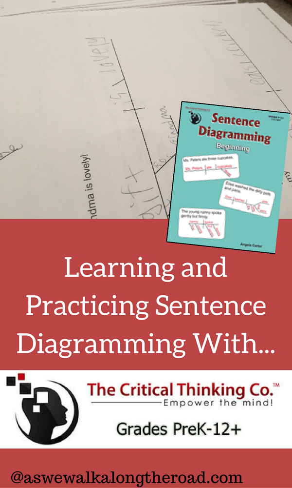 Review of Sentence Diagramming from The Critical Thinking Co