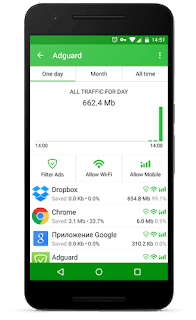 download Adguard Premium v2.8.67 RC (Block Ads Without Root) Cracked APK Technology