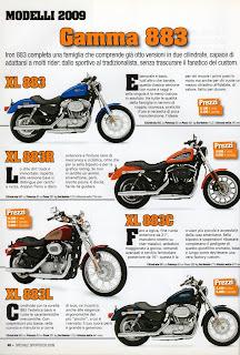 sportster models 2009  883