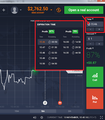 Waktu penutupan IQ Option