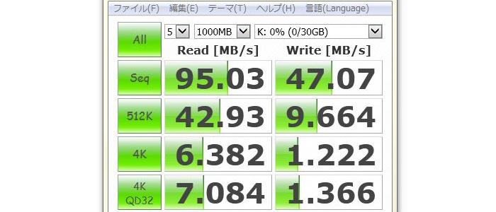 Lexar LSDMI32GBBJPHEAのベンチマークテスト結果