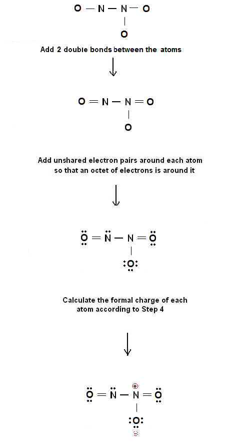 Simple Method for writing Lewis Structures for N2O3 | Chemistry Net