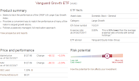 Vanguard Growth ETF (VUG)