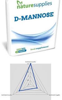 pareri D-Mannose Manoza Naturesupplies forumuri infectii urinare