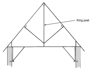 King post truss-roofconstruction-terminology.blogspot.com