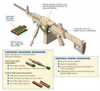 welcome to the world of weapons: January 2013