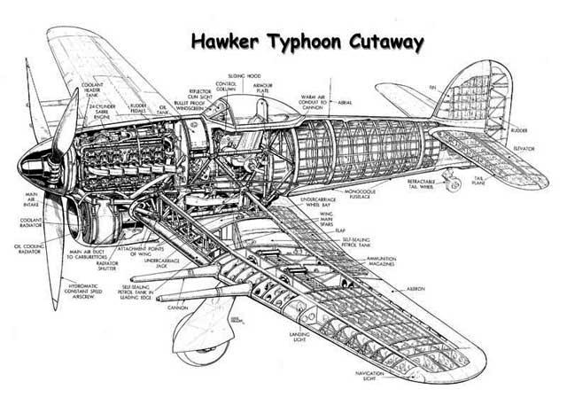 Guerra abierta: Aviación táctica aliada: Typhoon