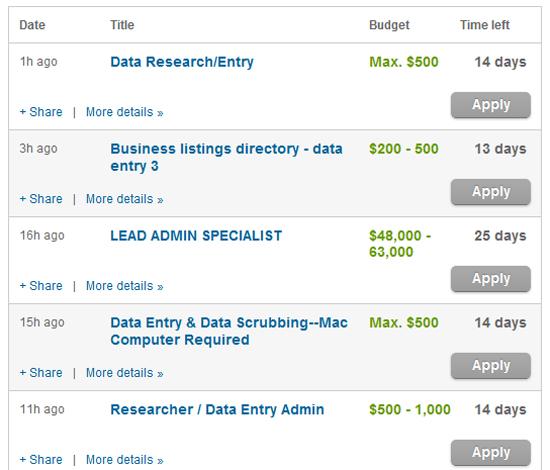 cara membuat resume lepasan spm cara membuat resume dan contoh