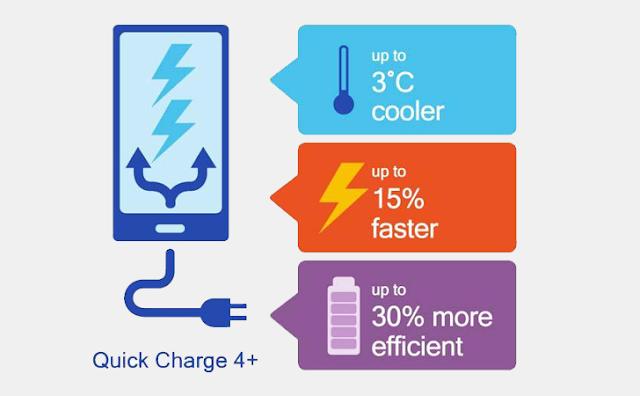3 Fitur Canggih Qualcomm Lewat Fast Charging 4.0+
