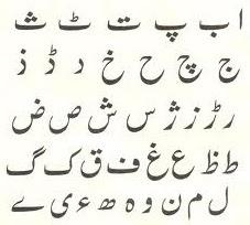 Alphabets of National Language Urdu