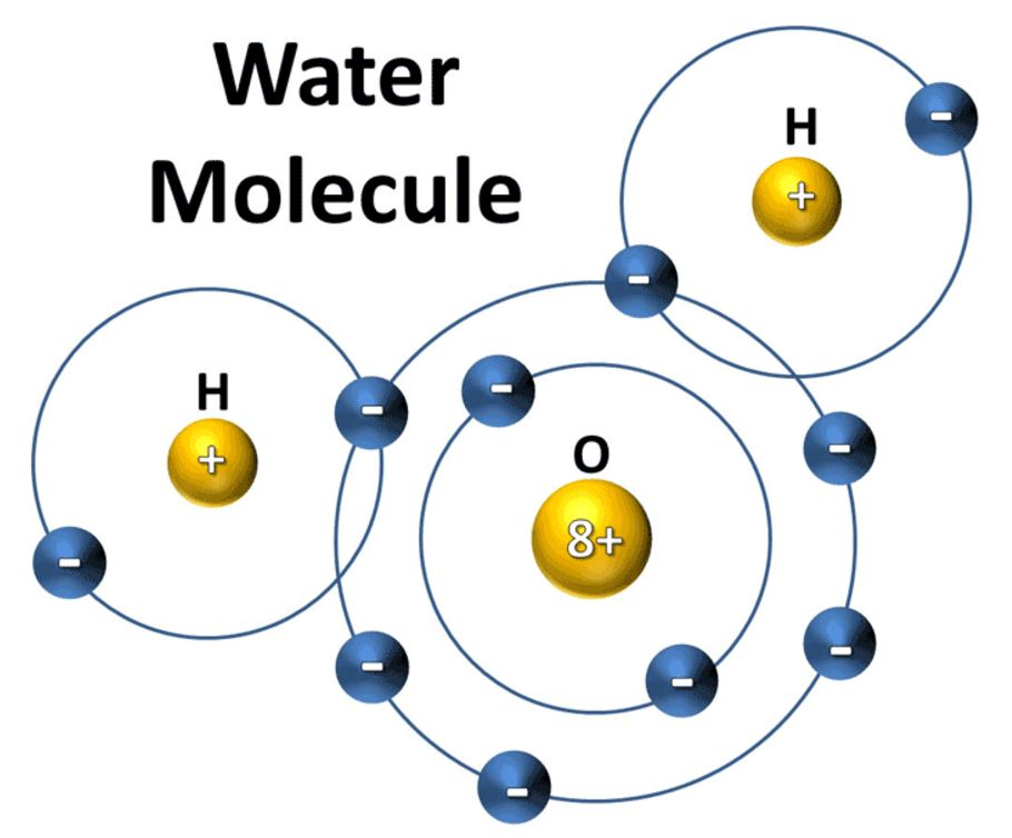 The Last Cordwainer: Chemicals and the Toxicity of ... H2o Chemical Structure