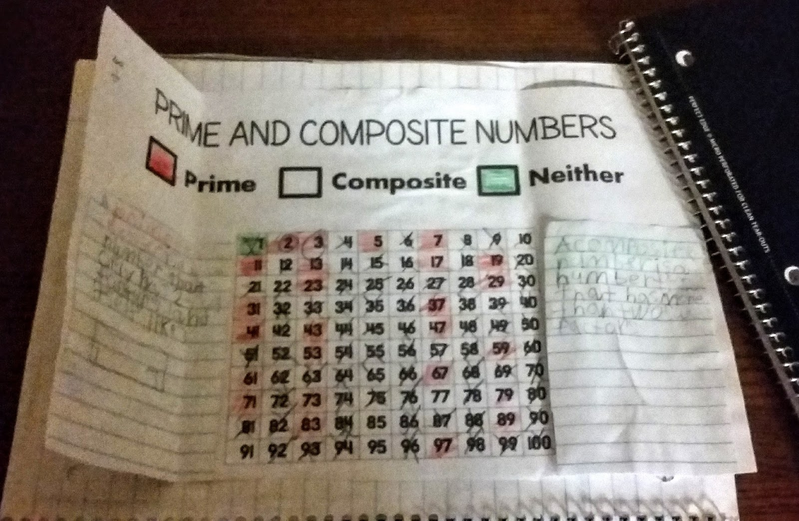 worksheet Odd Even Prime And Composite Numbers Worksheet prime composite numbers tj homeschooling you can write the definitions of primecomposite on it as well so its awesome for notebooking just doesnt include instructions