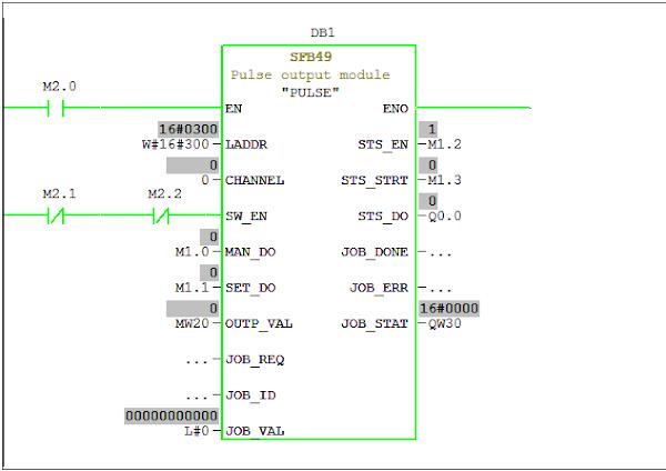 SFB49 - Phát xung tốc độ cao điều khiển AC Servo - PLC S7-300