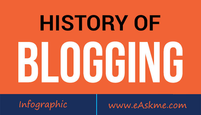 https://www.easkme.com/2019/02/history-of-blogging-infographic.html