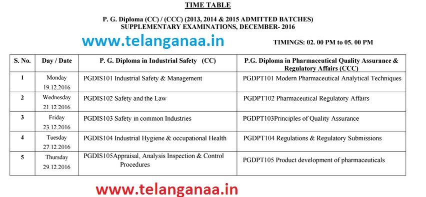 JNTUH PG Diploma CC & CCC Supply Exam Schedule 2016 Jawaharlal Nehru Technology University of Hyderabad
