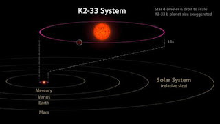 planet K233b