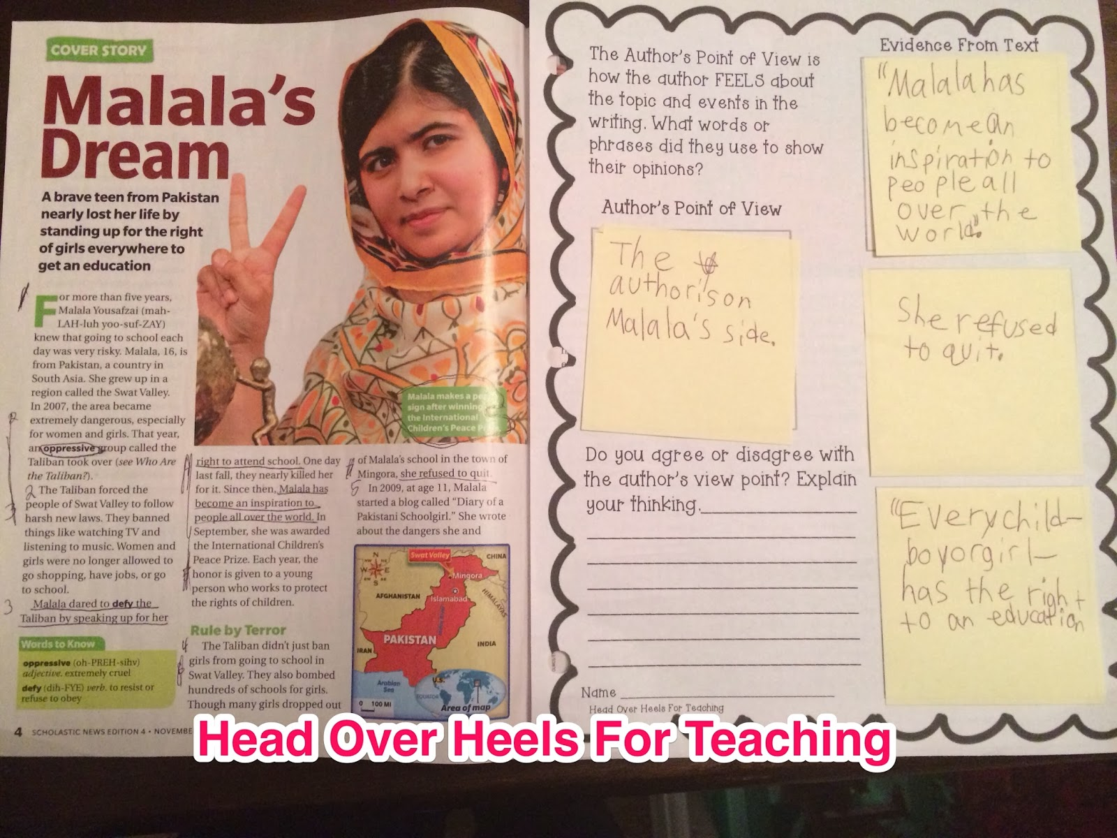 Head Over Heels For Teaching Tried It Tuesday Author S