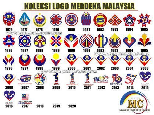 LOGO MERDEKA MALAYSIA