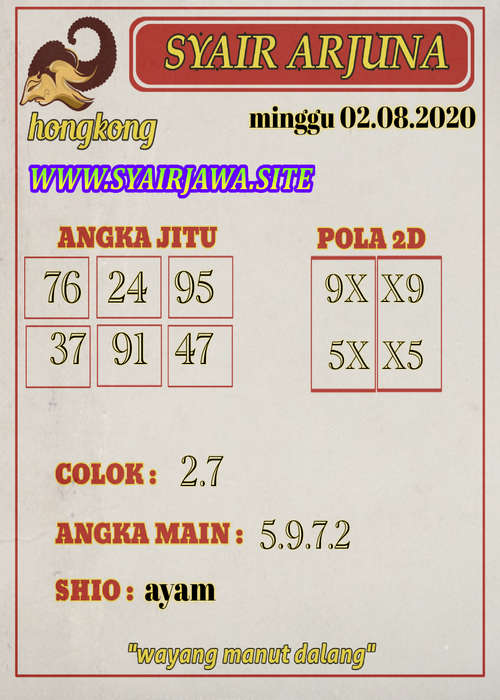 Kode syair Hongkong Minggu 2 Agustus 2020 206