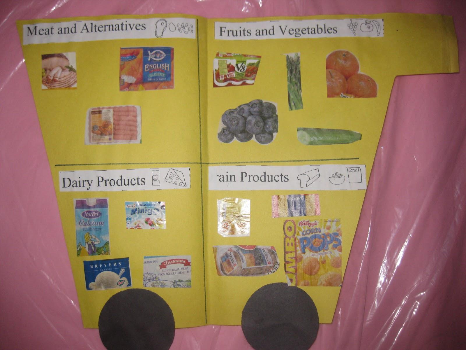 math worksheet : kindergarten nutrition art  the best and most comprehensive  : Kindergarten Nutrition Worksheets