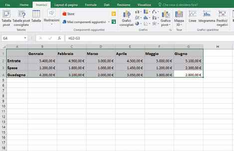 Come creare un grafico con Excel