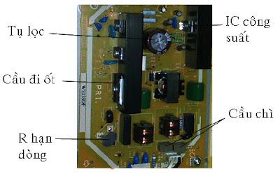 Hình 60 - Khu vực khối nguồn máy Tivi SHARP