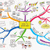 Free Online Mind-Map Makers for Your Classes - See Them!