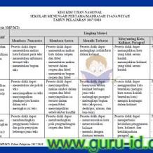 bsnp-sekolah.org Kisi Kisi Ujian Nasional (UN) 2017/2018 SMP/SMA/SMK
