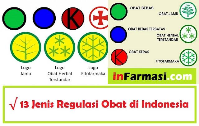 Regulasi obat di Indonesia