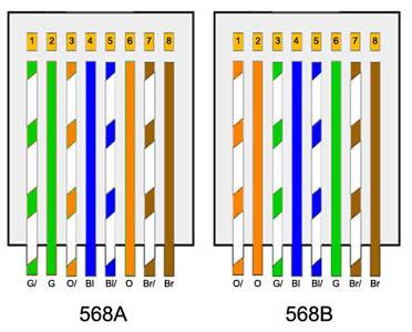 t568 wiring diagram soporte crear una red punto a punto #12