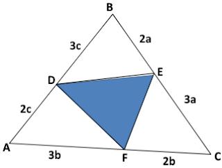 Diketahui luas segitiga ABC pada gambar adalah 50 cm2. AD : DB = BE : EC = CF : FA = 2. Luas segitiga DEF adalah