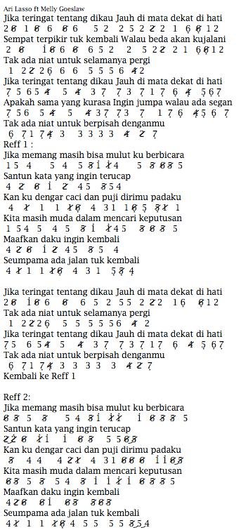 Not Angka Pianika Lagu Ari Lasso Feat Melly Goeslaw Jika