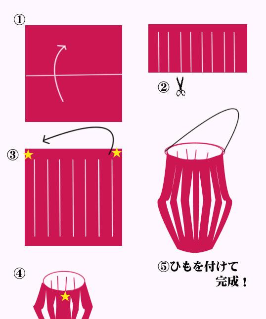 七夕飾り、巾着の作り方