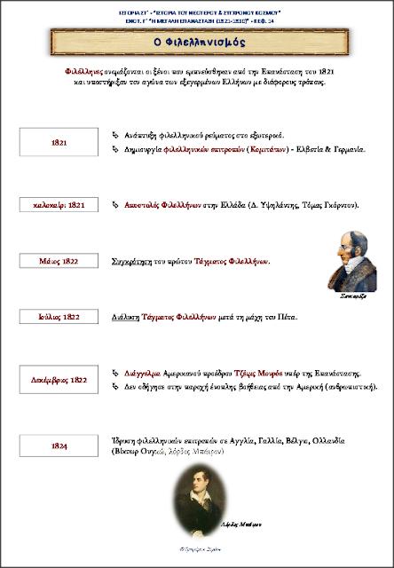 http://eclass31.weebly.com/uploads/8/3/3/4/8334101/c-kef-14-istoria_st.pdf