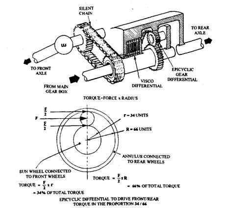 propeller shaft diagram braking system diagram wiring