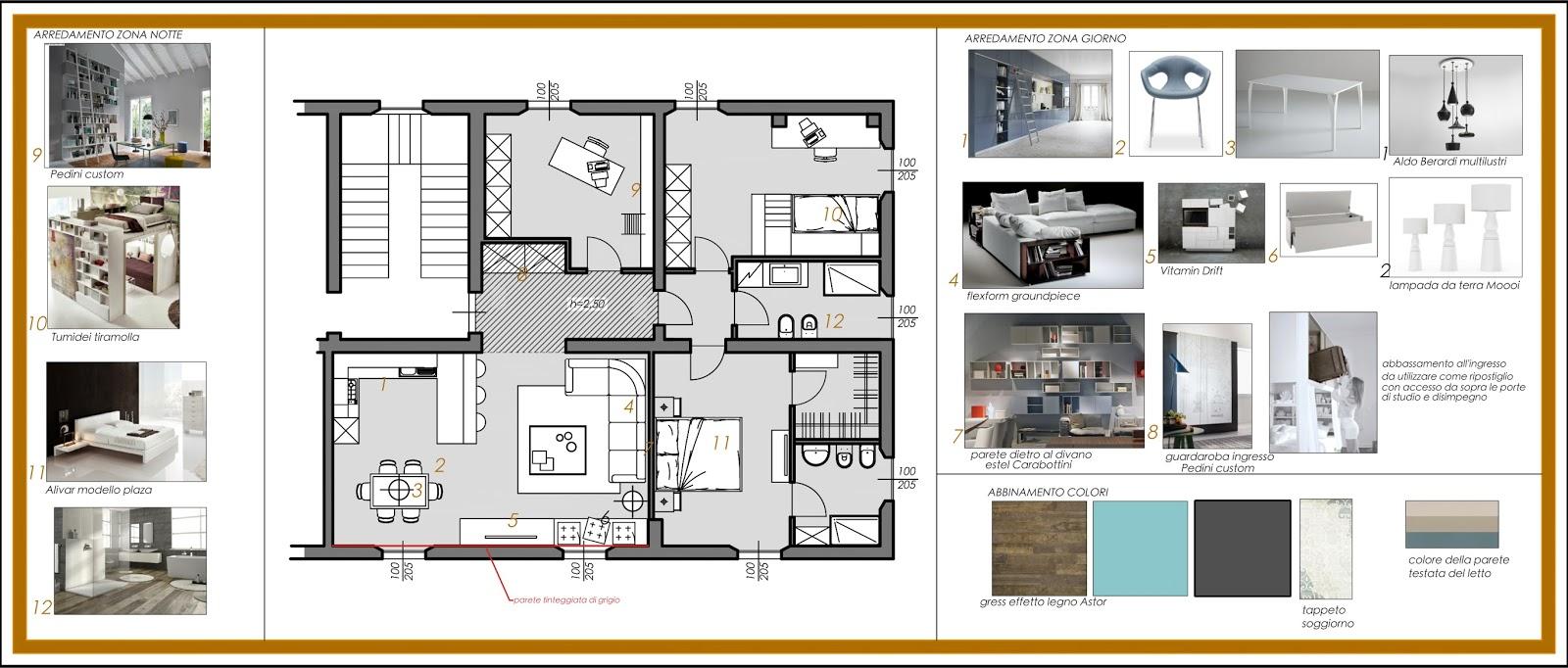 Preferenza ARREDAMENTO E DINTORNI: ristrutturazione appartamento-progetto per  NN14