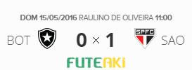 O placar de Botafogo 0x1 São Paulo pela 1ª rodada do Brasileirão 2016