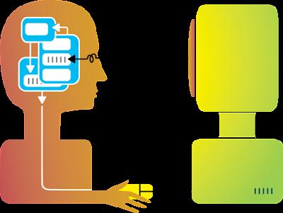 Materi Interaksi Manusia dan Komputer