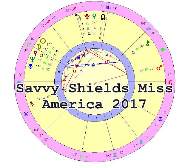 savvy shields arkansas birth chart horoscope