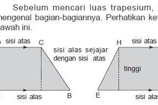 Belajar Cara Menemukan Konsep Luas Trapesium