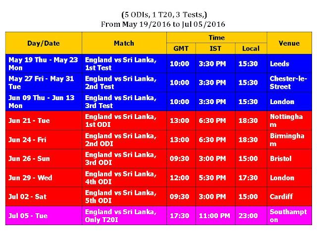 Learn New Things England Vs Sri Lanka 2016 Schedule 5