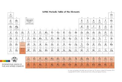 4 elemen baru ditambahkan dalam tabel periodik unsur kimia table unsur periodik terbaru 28 november 2016 urtaz Images