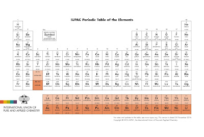 4 elemen baru ditambahkan dalam tabel periodik unsur kimia table unsur periodik terbaru 28 november 2016 ccuart Images