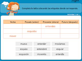 http://www.primerodecarlos.com/TERCERO_PRIMARIA/archivos/actividades_tilde_tercero/10/verbo_pasado_presente_futuro.swf?format=go&jsonp=vglnk_14621781343589&key=fc09da8d2ec4b1af80281370066f19b1&libId=inpr2syj01012xfw000DAg92wxoe5emly&loc=http://tercerodecarlos.blogspot.com.es/2015/04/el-tiempo-verbal-pasado-presente-y.html&v=1&out=http://www.primerodecarlos.com/SEGUNDO_PRIMARIA/marzo/Unidad1_3/actividades/lengua_sant_ana/verbo_presente.swf&title=EL+BLOG+DE+TERCERO:+EL+TIEMPO+VERBAL:+PASADO,+PRESENTE+Y+FUTURO&txt=