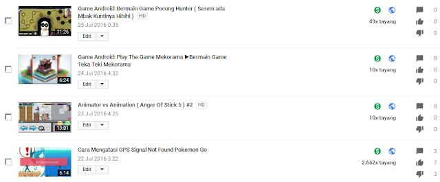 Cara Memonetise Video Youtube dengan Mudah