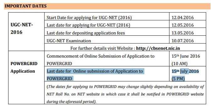 Ugc net online form last date in Perth