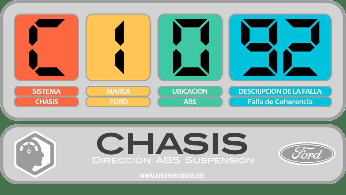 CODIGOS DE FALLA: Ford (C1000-C10FF) Chasis | OBD2 | DTC