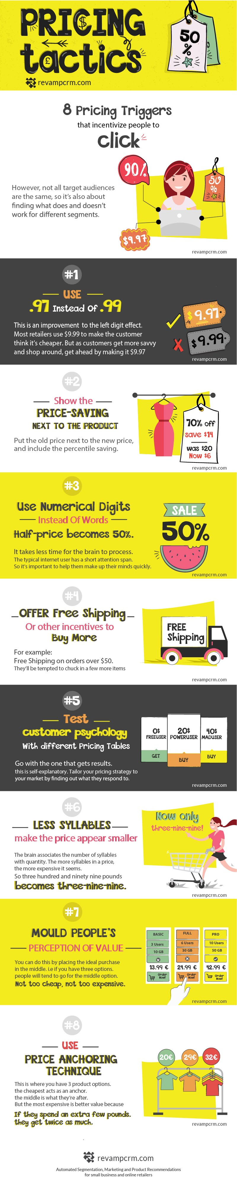 Pricing Tactics - #Infographic