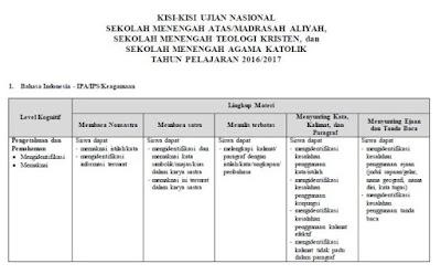 Kisi-Kisi Ujian Nasional (UN) SMA/SMK Tahun 2017